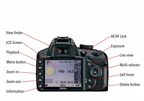 DSLR photography diagram